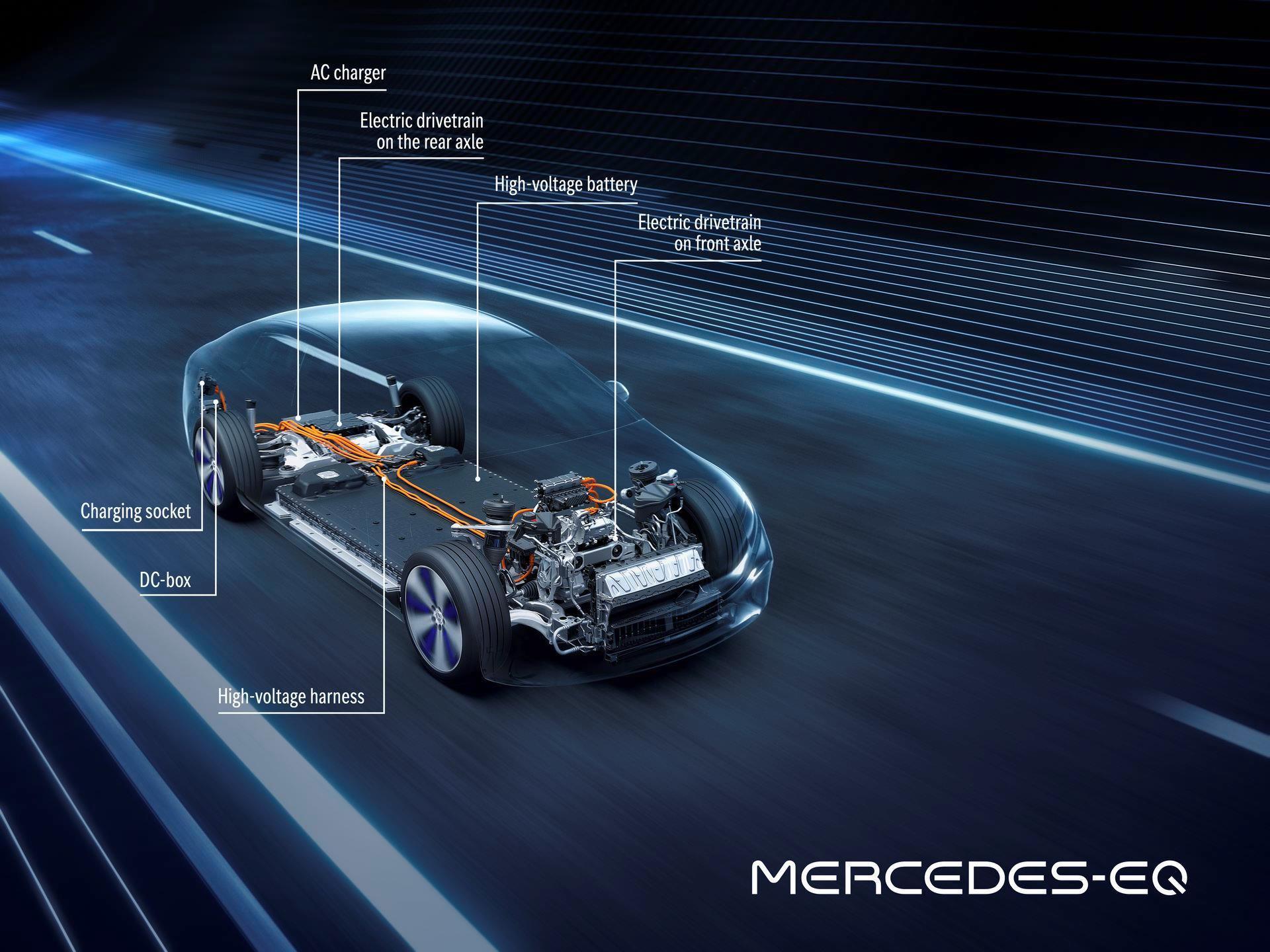 Mercedes-EQS-110