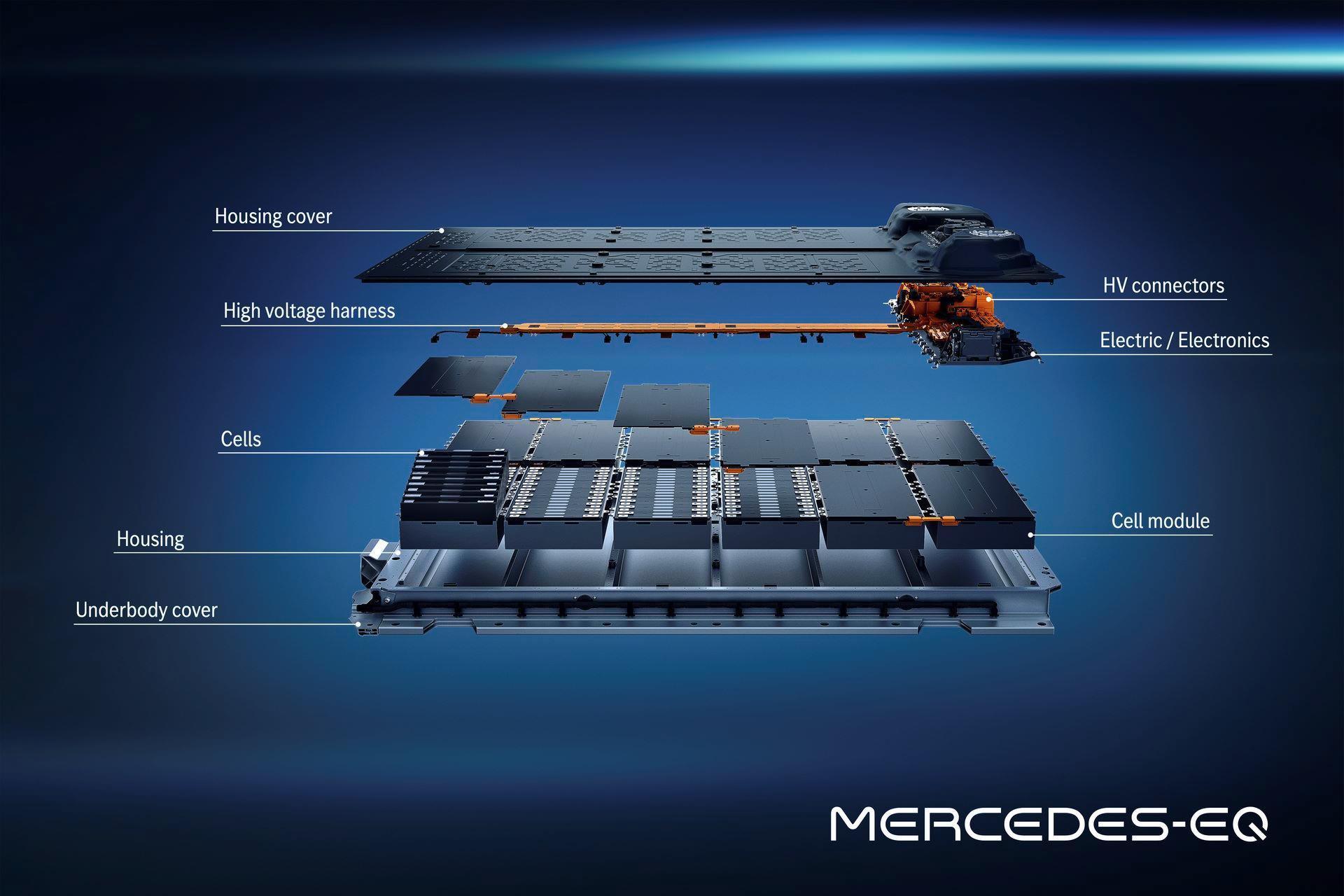 Mercedes-EQS-121