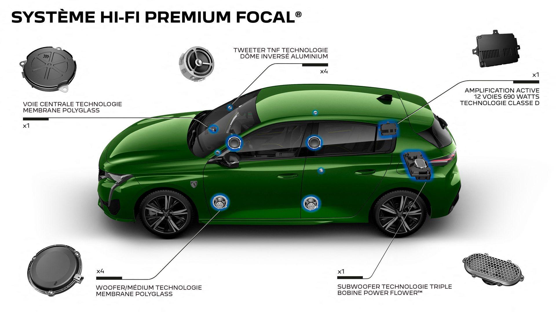 Peugeot-308-2021-17