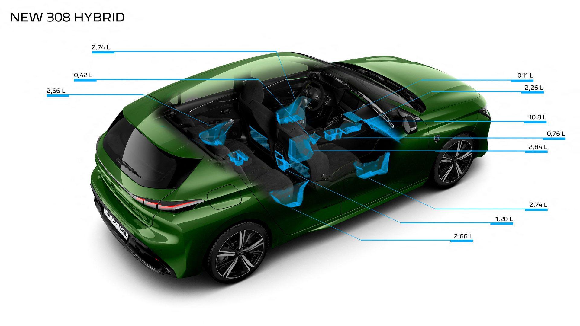 Peugeot-308-2021-18