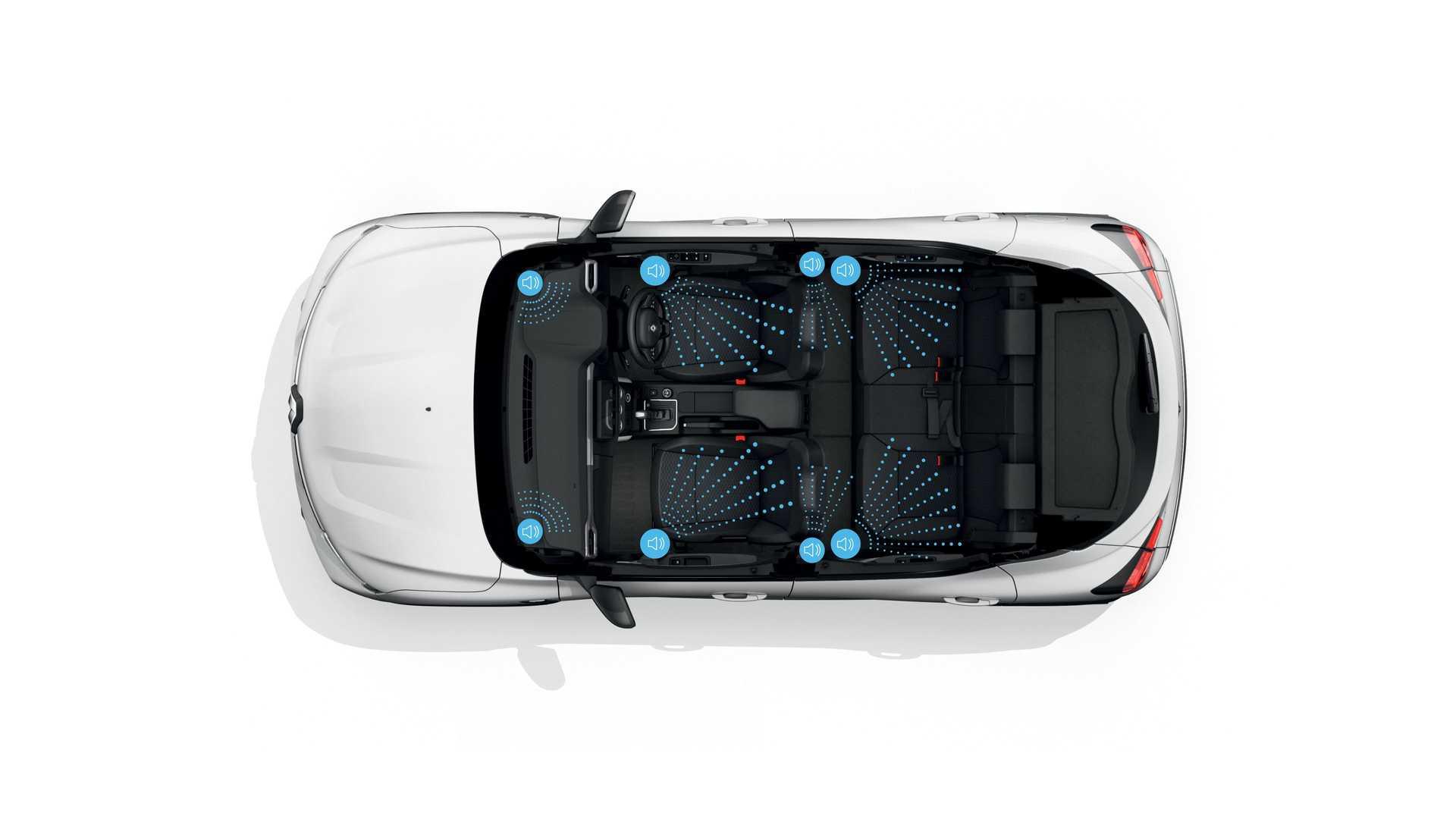 Renault-Kiger-2021-71