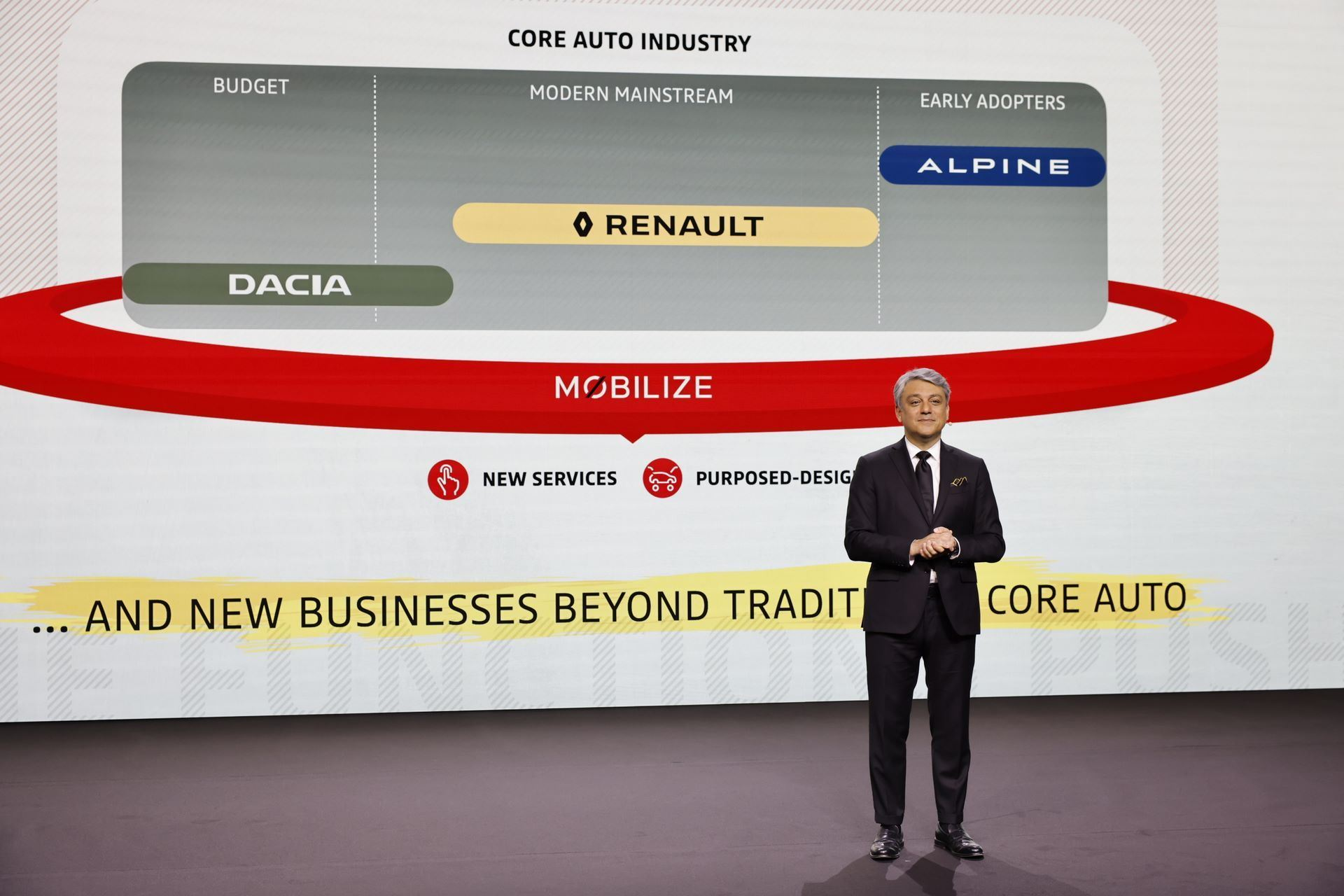 7-Reveal-of-the-Groupe-Renault-strategic-plan-on-January-14th-2021