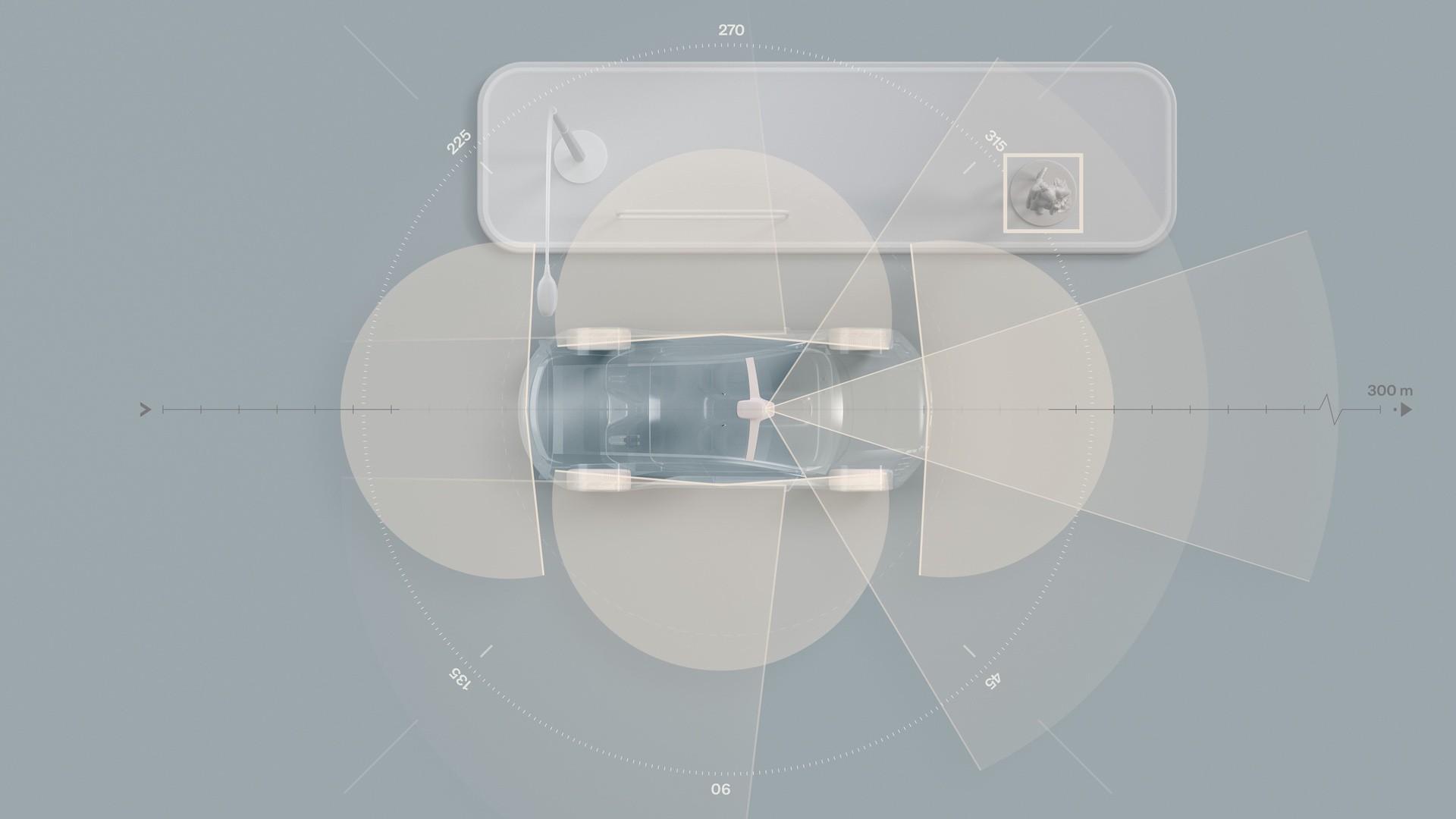 Sensors on electric successor to XC90 – Cameras