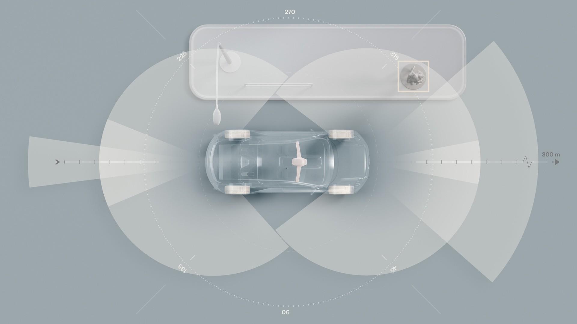 Sensors on electric successor to XC90 – Radars