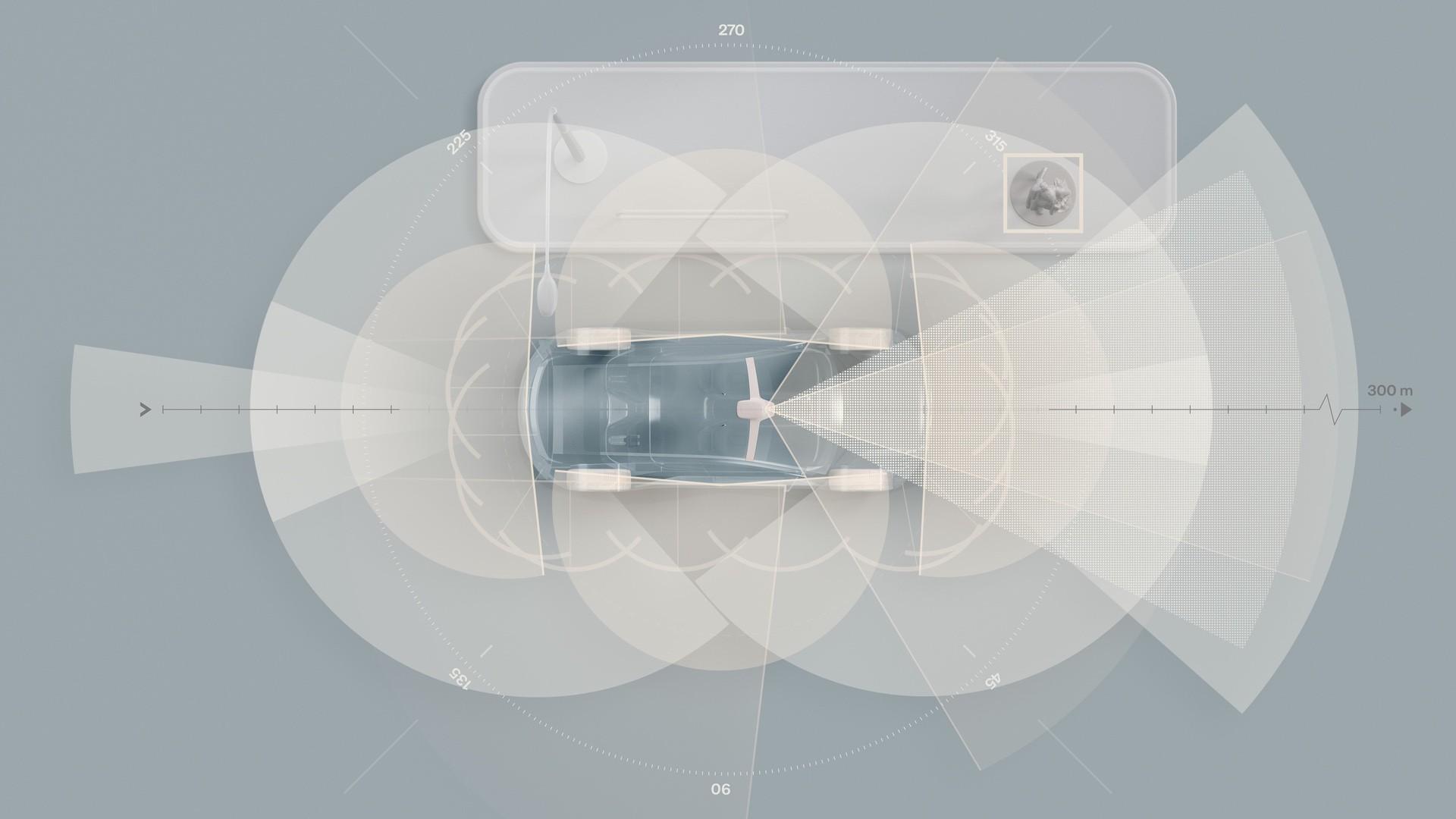 Sensors on electric successor to XC90 – Complete sensor set