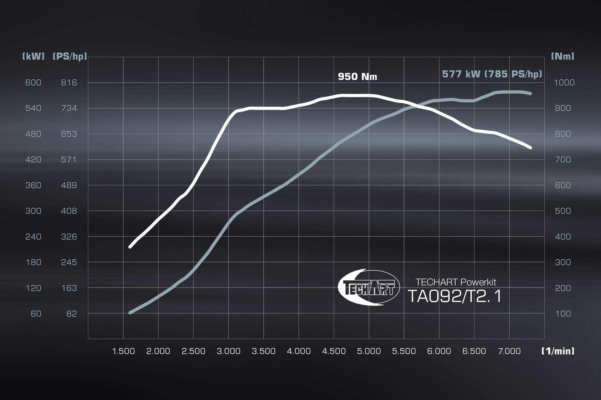 Techart_GTstreet_R_Cabriolet-0006