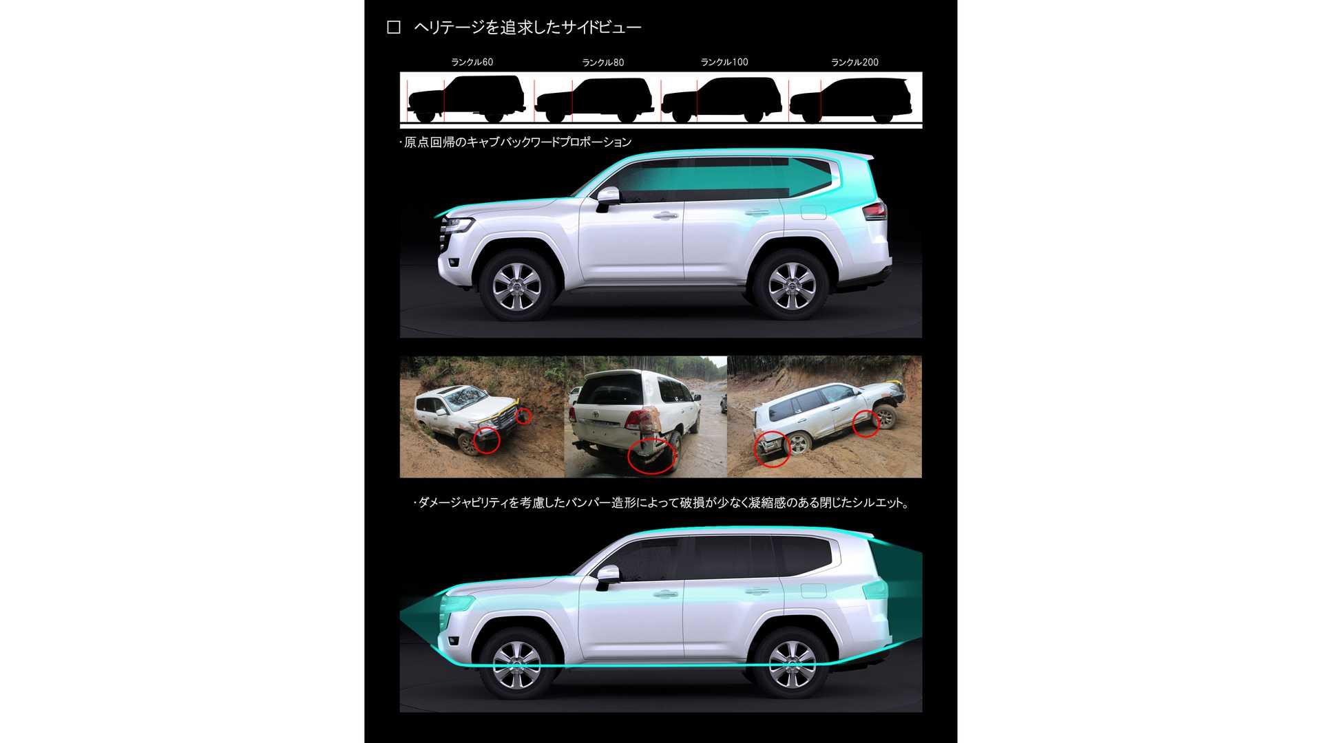 Toyota-Land-Cruiser-design-sketches-15