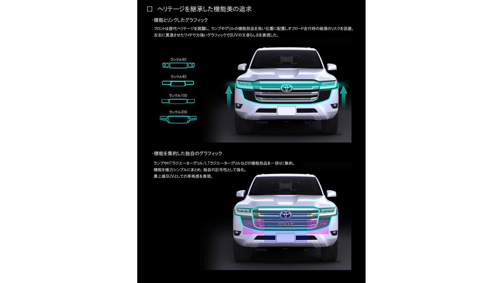 Toyota-Land-Cruiser-design-sketches-16