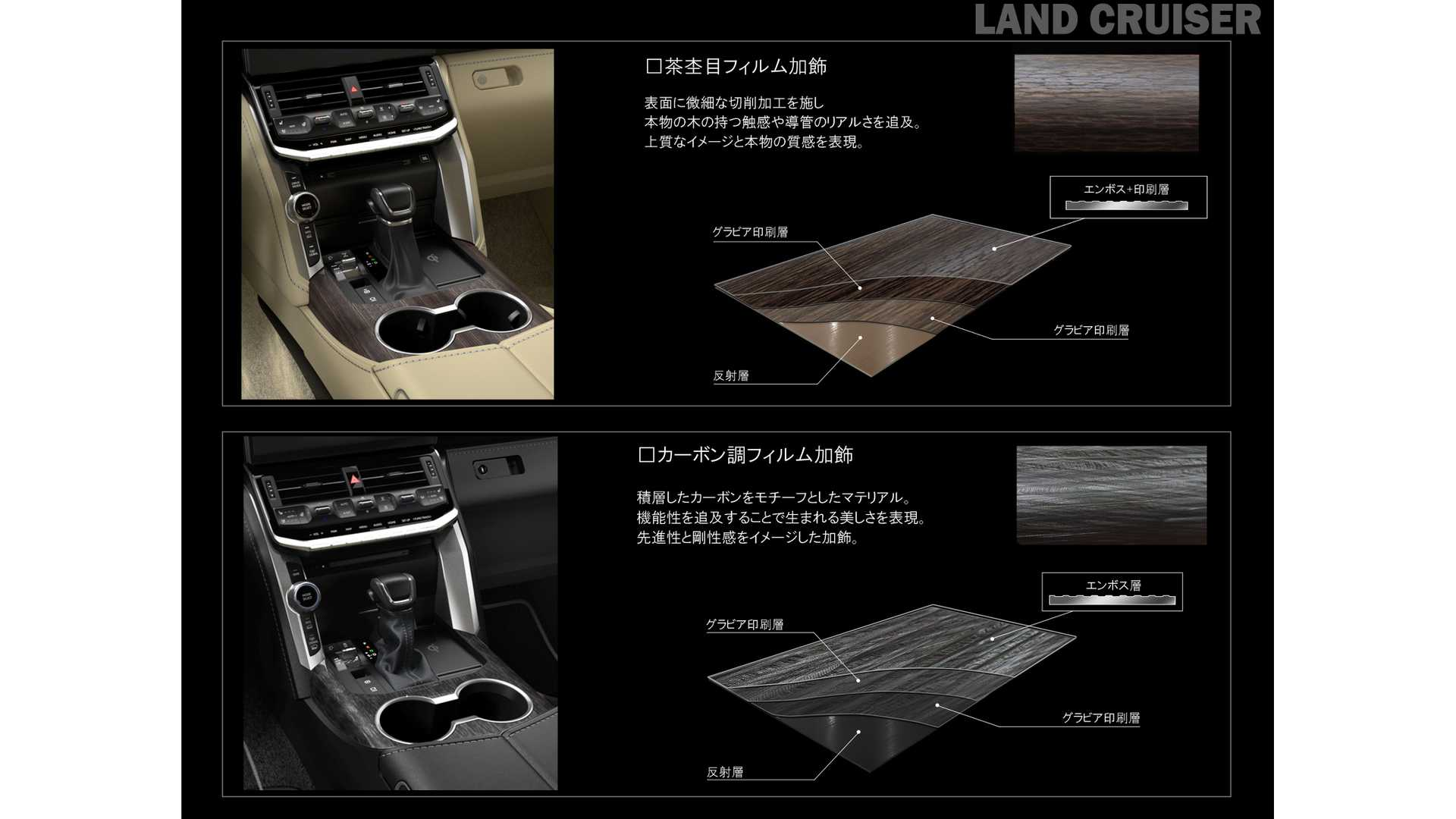 Toyota-Land-Cruiser-design-sketches-32