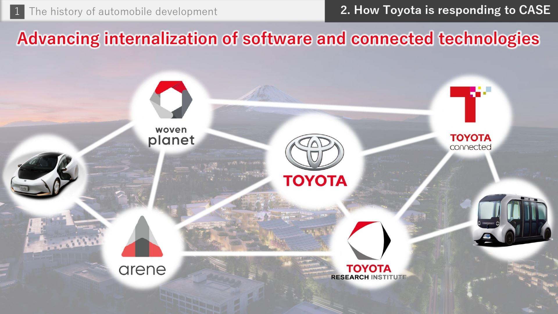 Toyota-Software-future-11