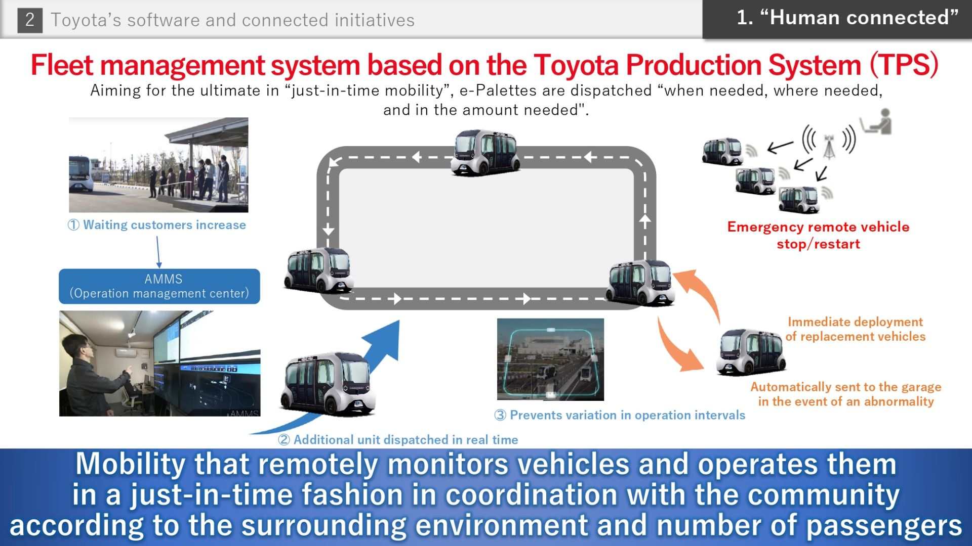 Toyota-Software-future-15