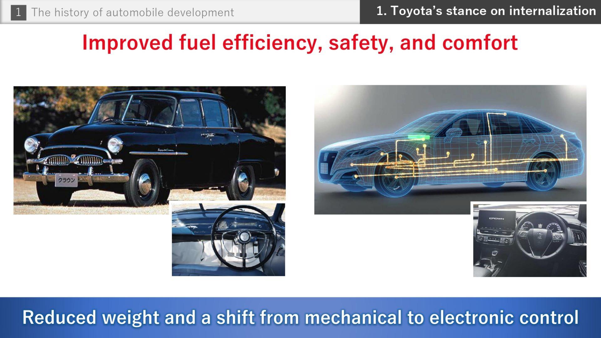 Toyota-Software-future-3