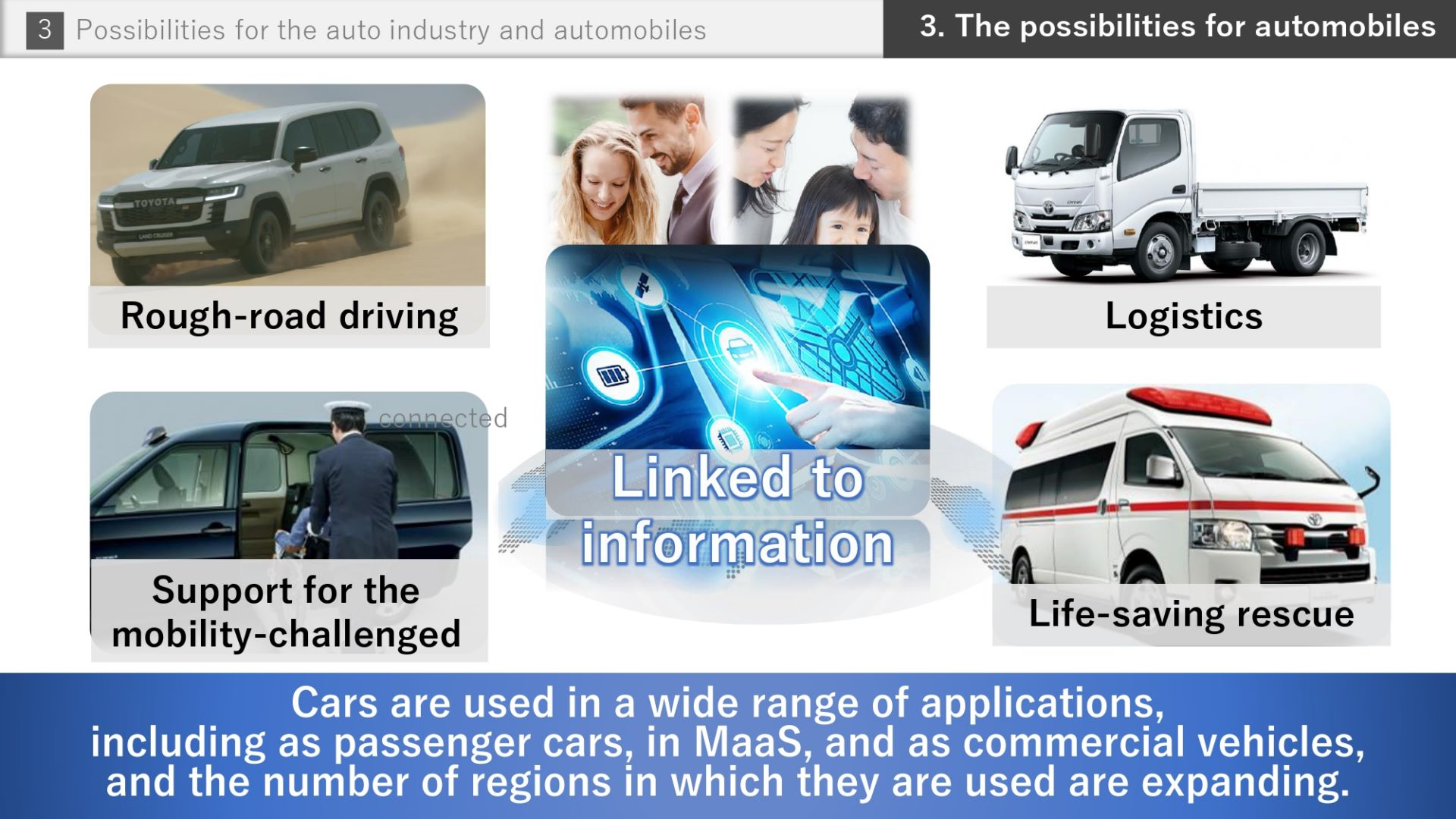 Toyota-Software-future-31