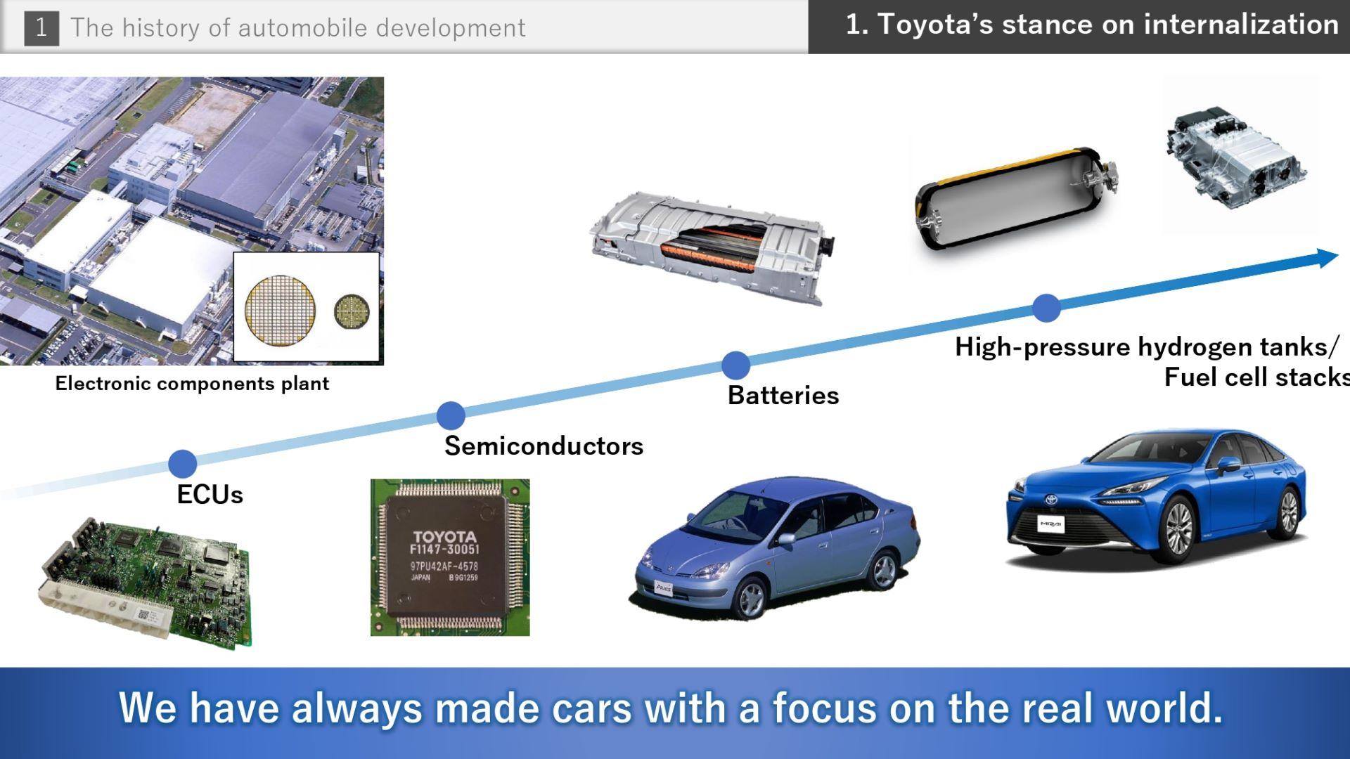 Toyota-Software-future-7