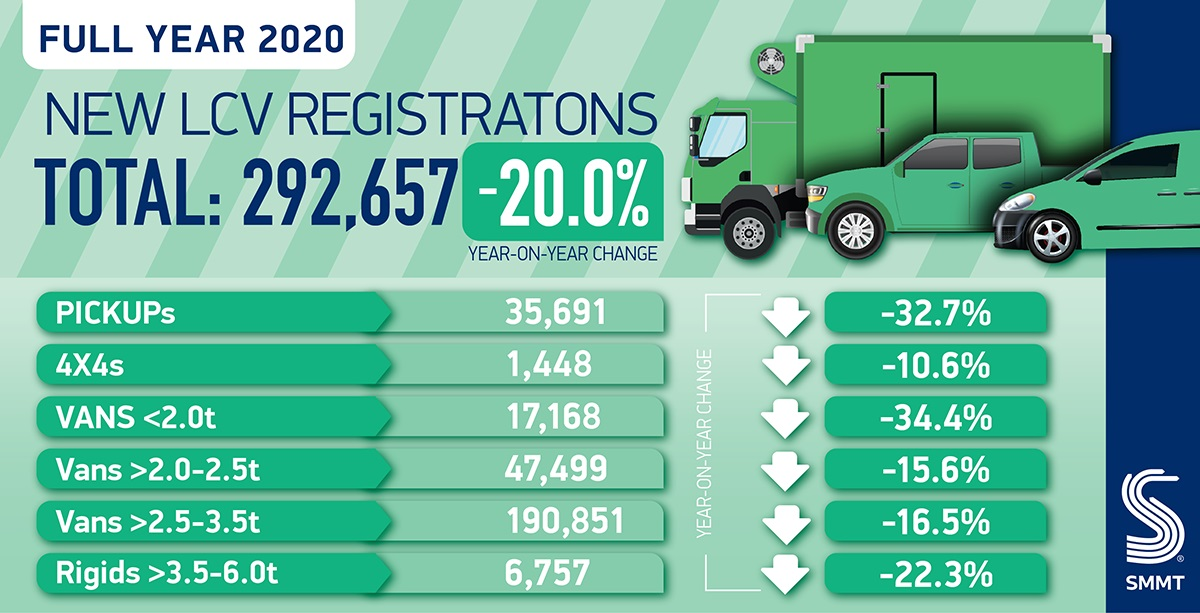 New-LCV-regs-summary-graphic-Dec-2020