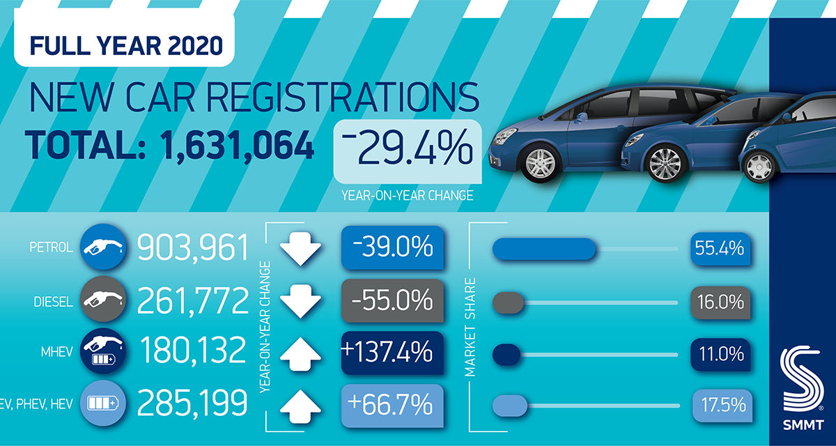 Uk-New-Car-Sales-1