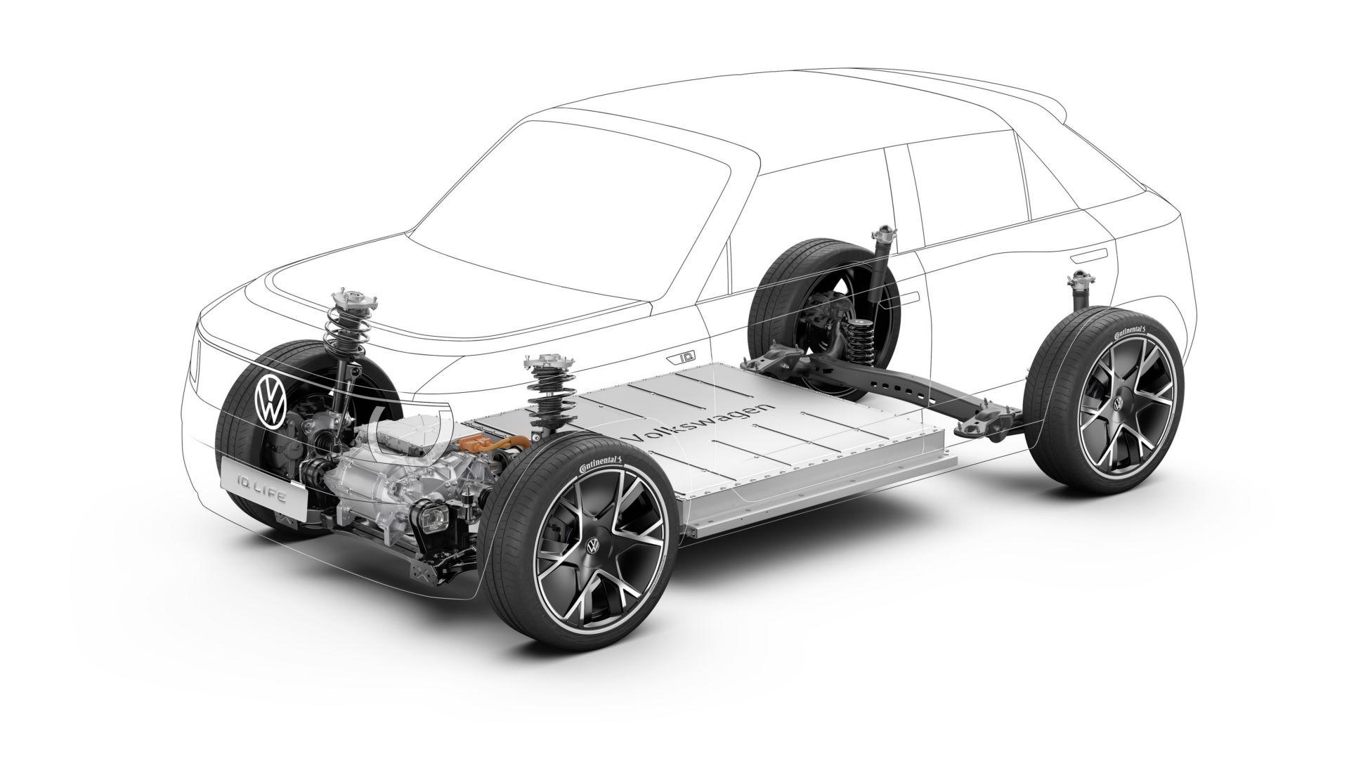 Volkswagen-ID.-Life-concept-29