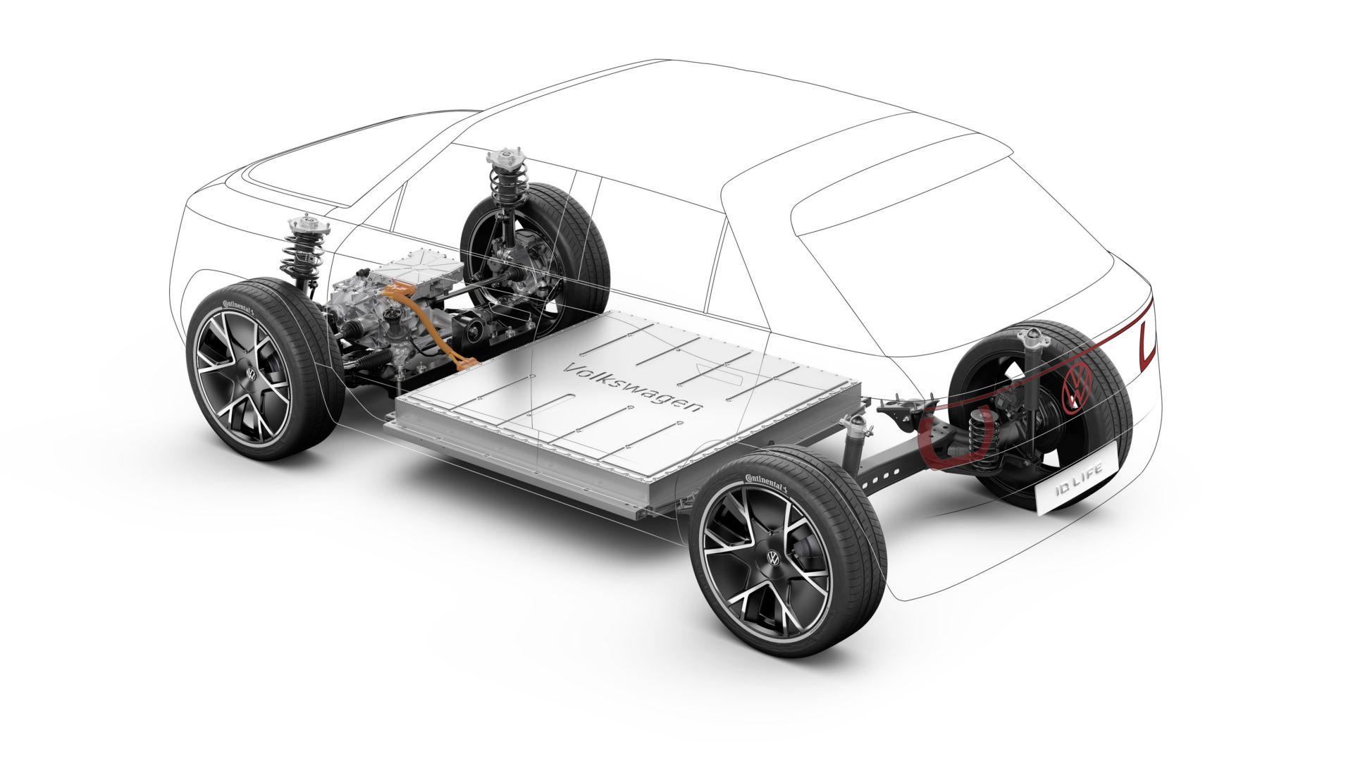 Volkswagen-ID.-Life-concept-35