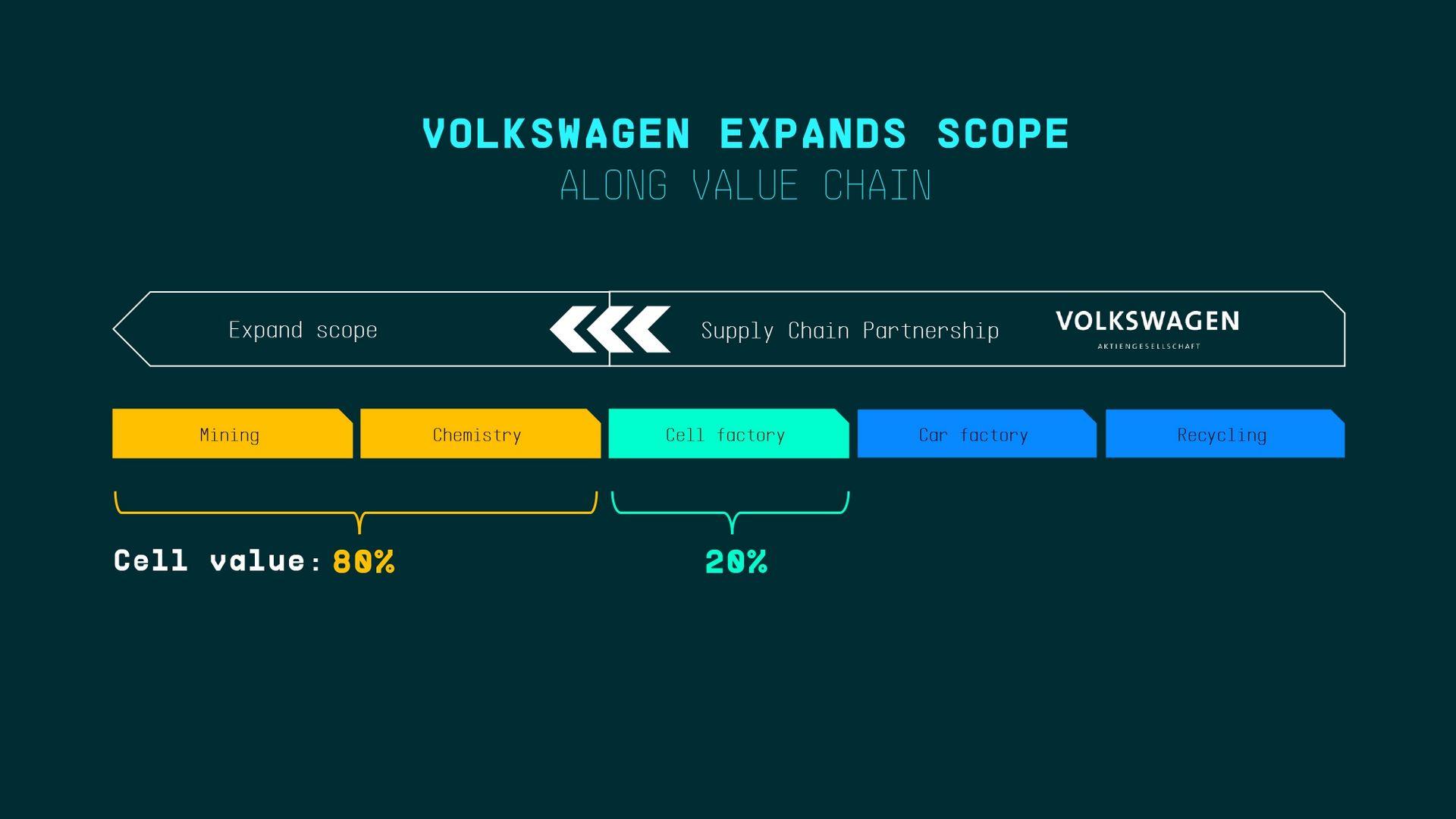 Volkswagen-Power-Day-51