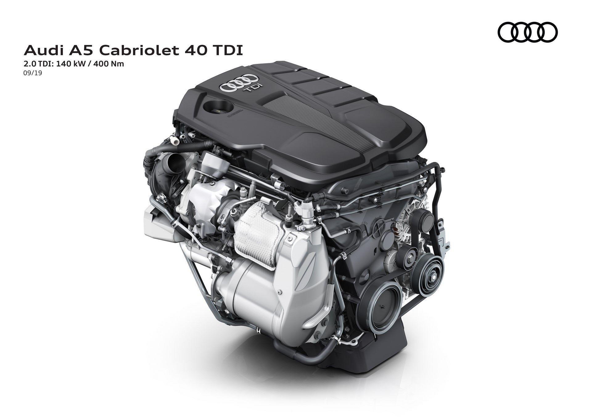 Audi A5 Cabriolet 40 TDI