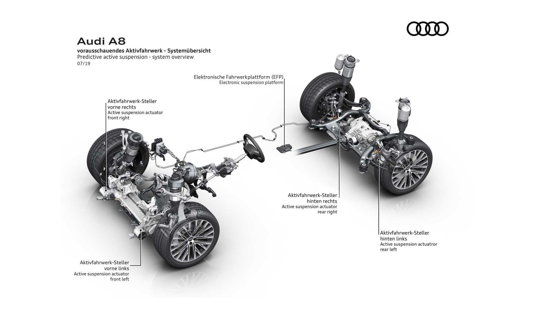 Audi-A8-with-predictive-active-suspension-3