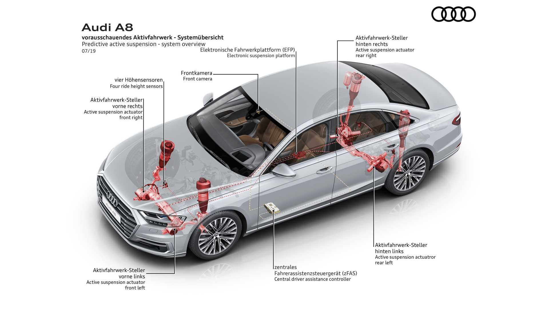 Audi-A8-with-predictive-active-suspension-4