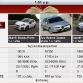 auto-catalog-4