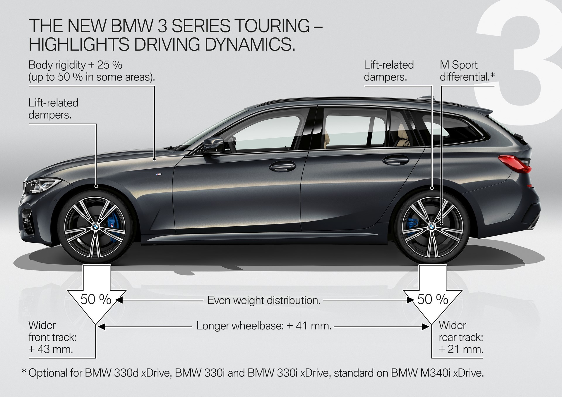 BMW-3-Series-Touring-2019-140