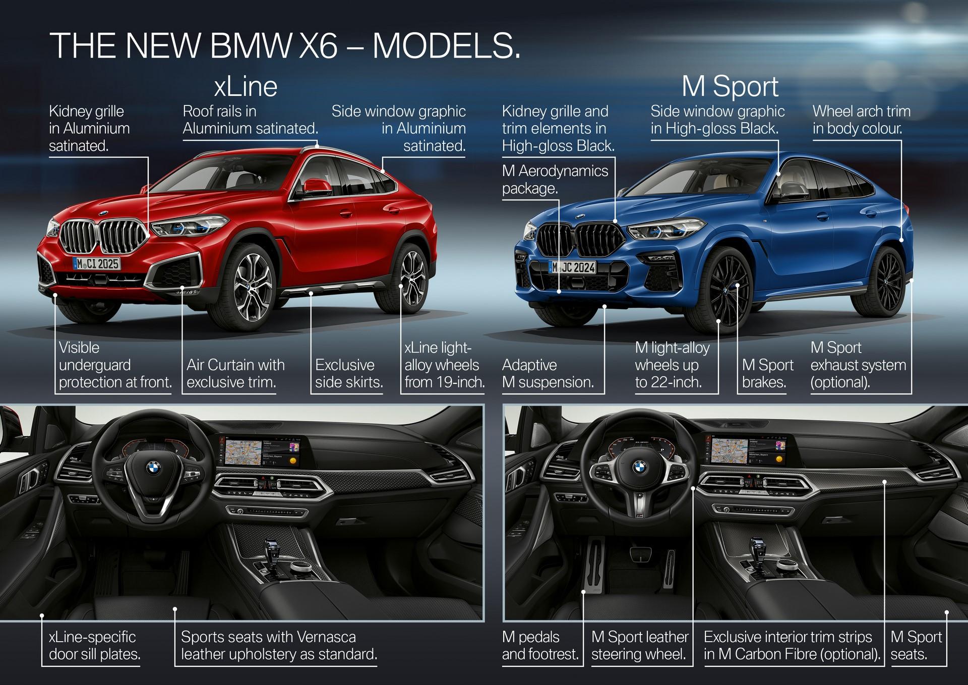 BMW-X6-2020-46