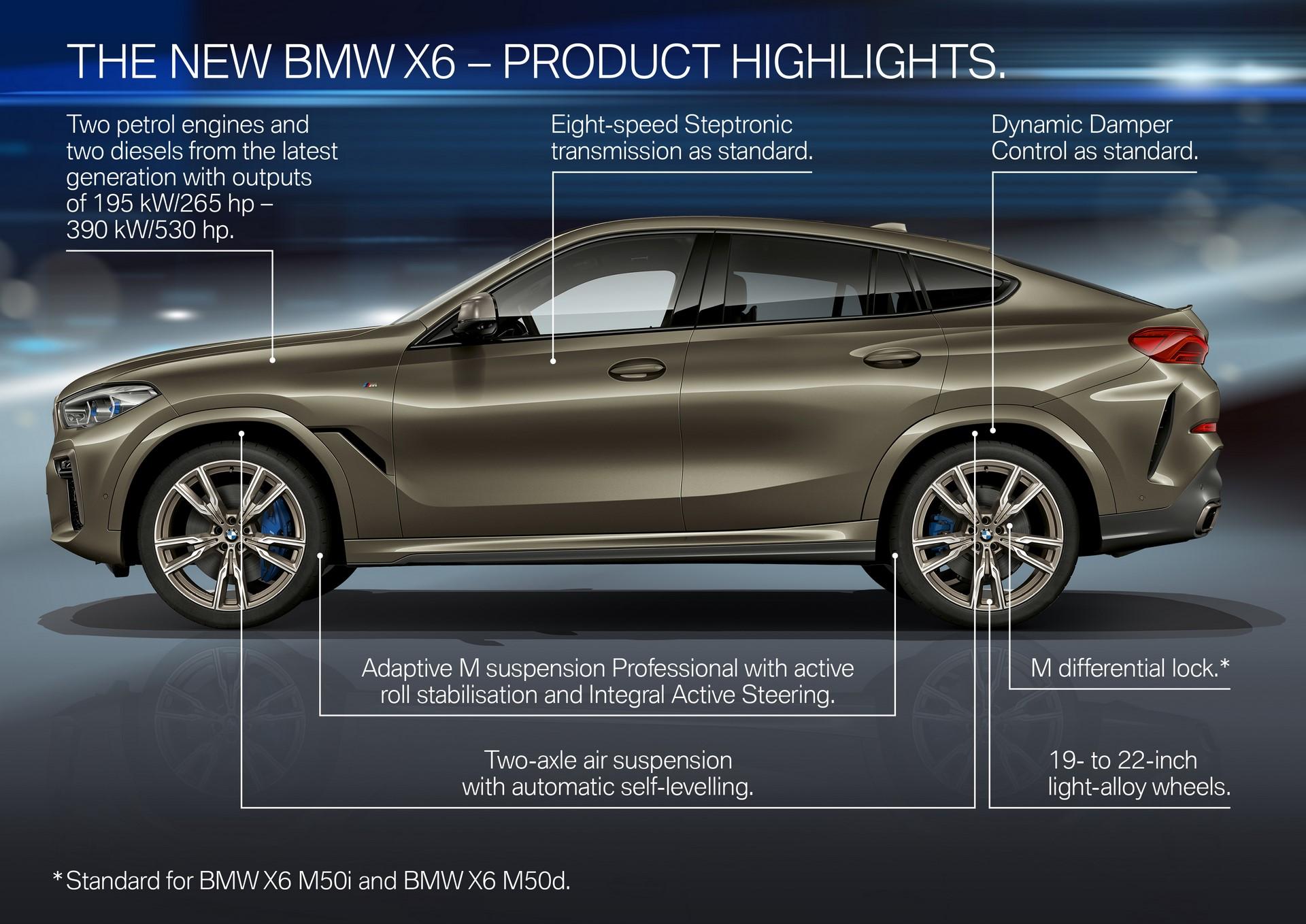 BMW-X6-2020-49