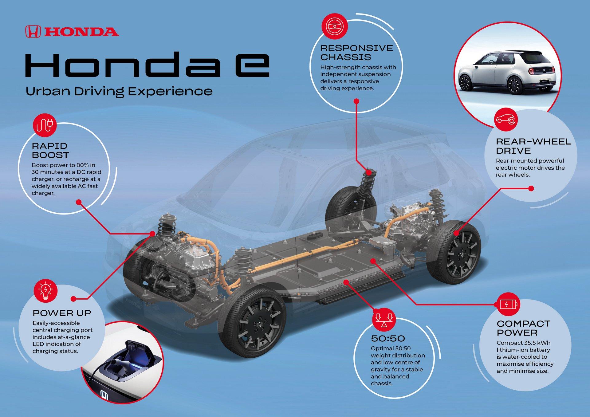 Honde-e-prototype-44