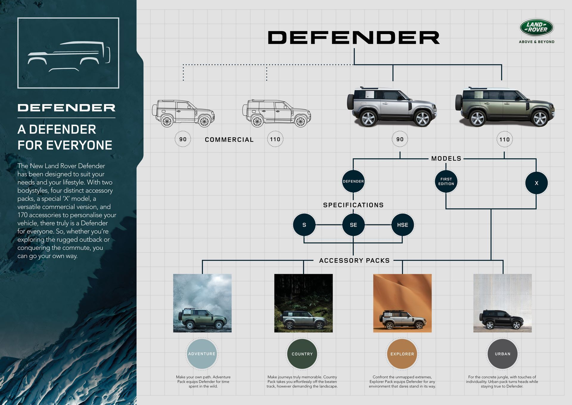 Land-Rover-Defender-2020-192