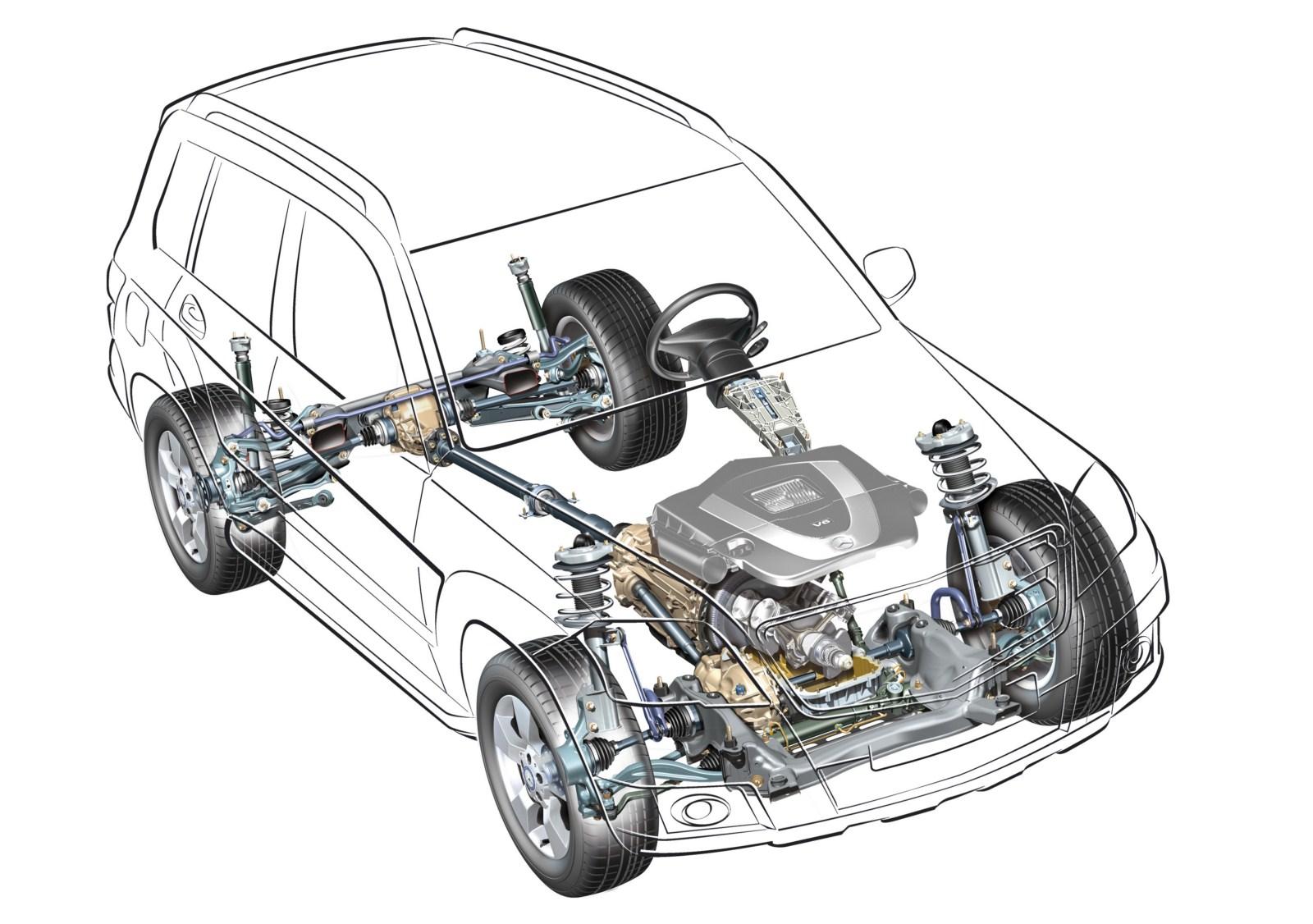 устройство ходовой части автомобиля в картинках