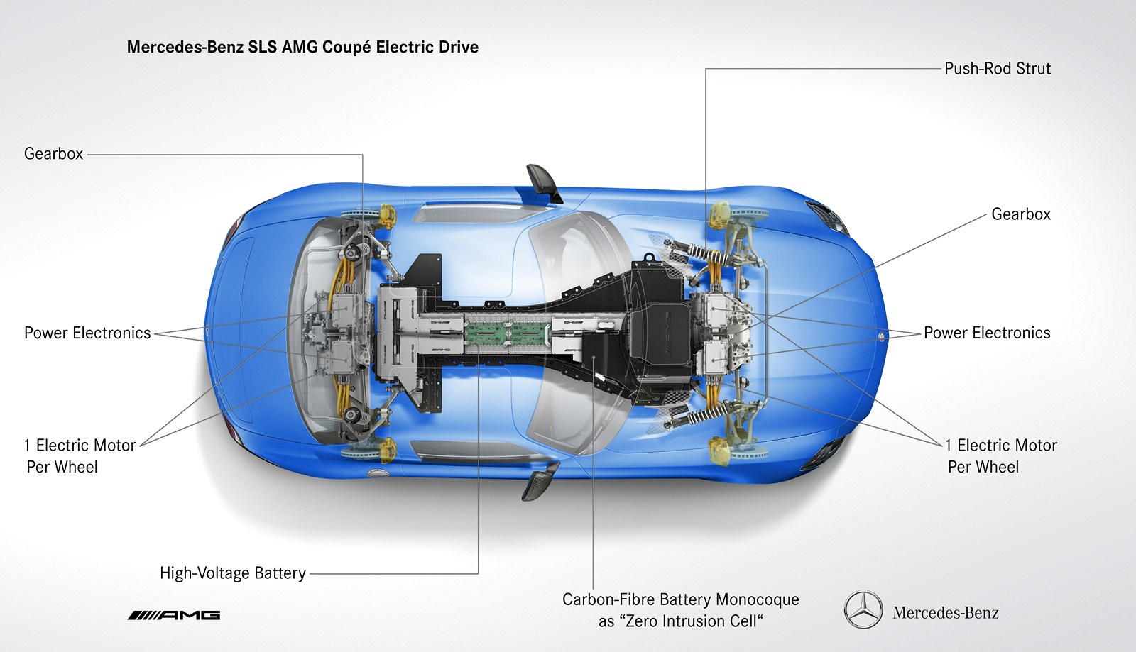 http://www.autoblog.gr/wp-content/gallery/mercedes-sls-amg-electric-drive/mercedes-sls-amg-electric-drive-33.jpg