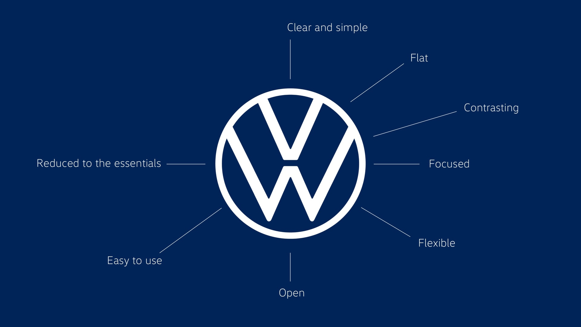 New_VW_logo_0001