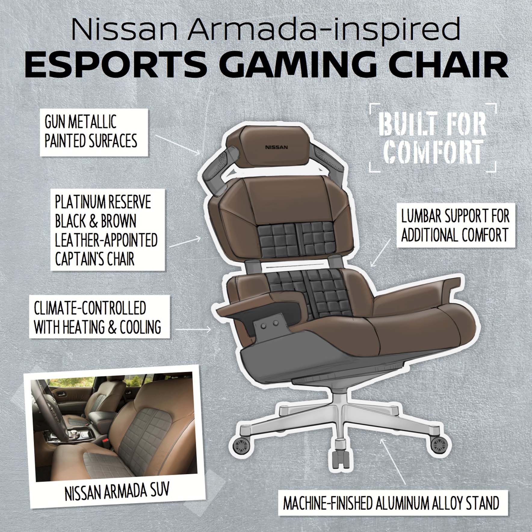 Ultimate-esports-gaming-chairs-Armada