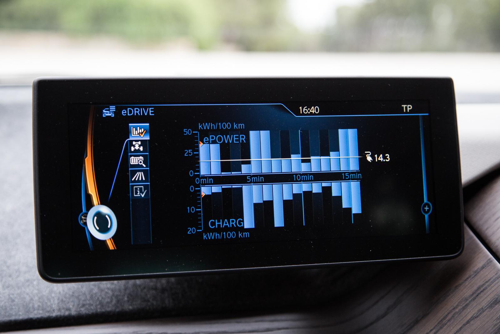 Test_Drive_BMW_i3_94_Ah_61