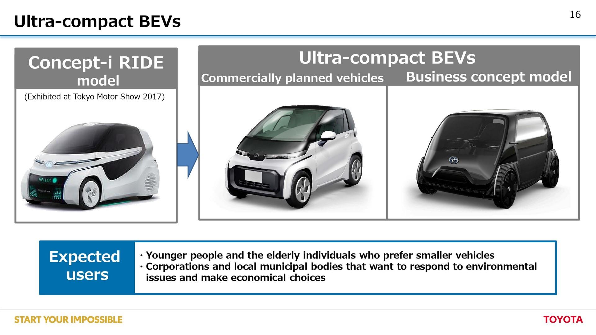 Toyota-EV-plan-16