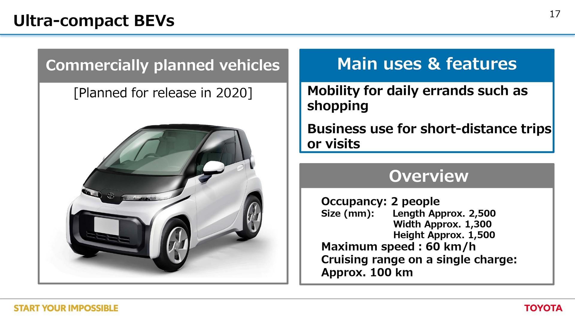 Toyota-EV-plan-17