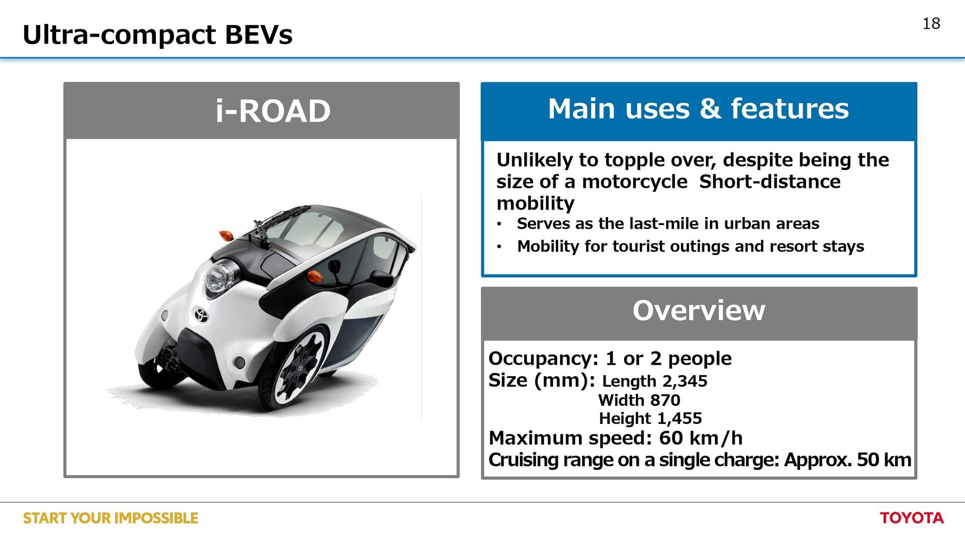 Toyota-EV-plan-18