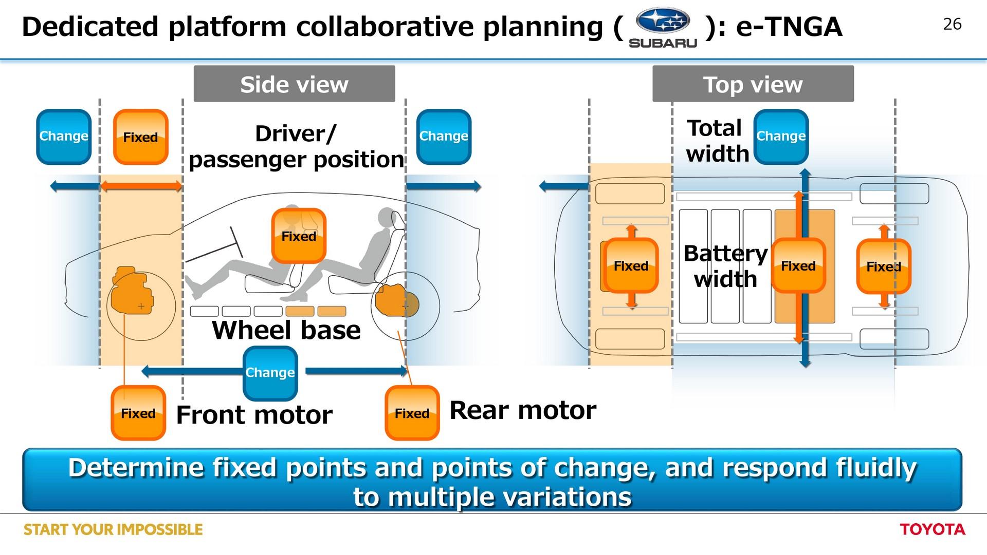 Toyota-EV-plan-26