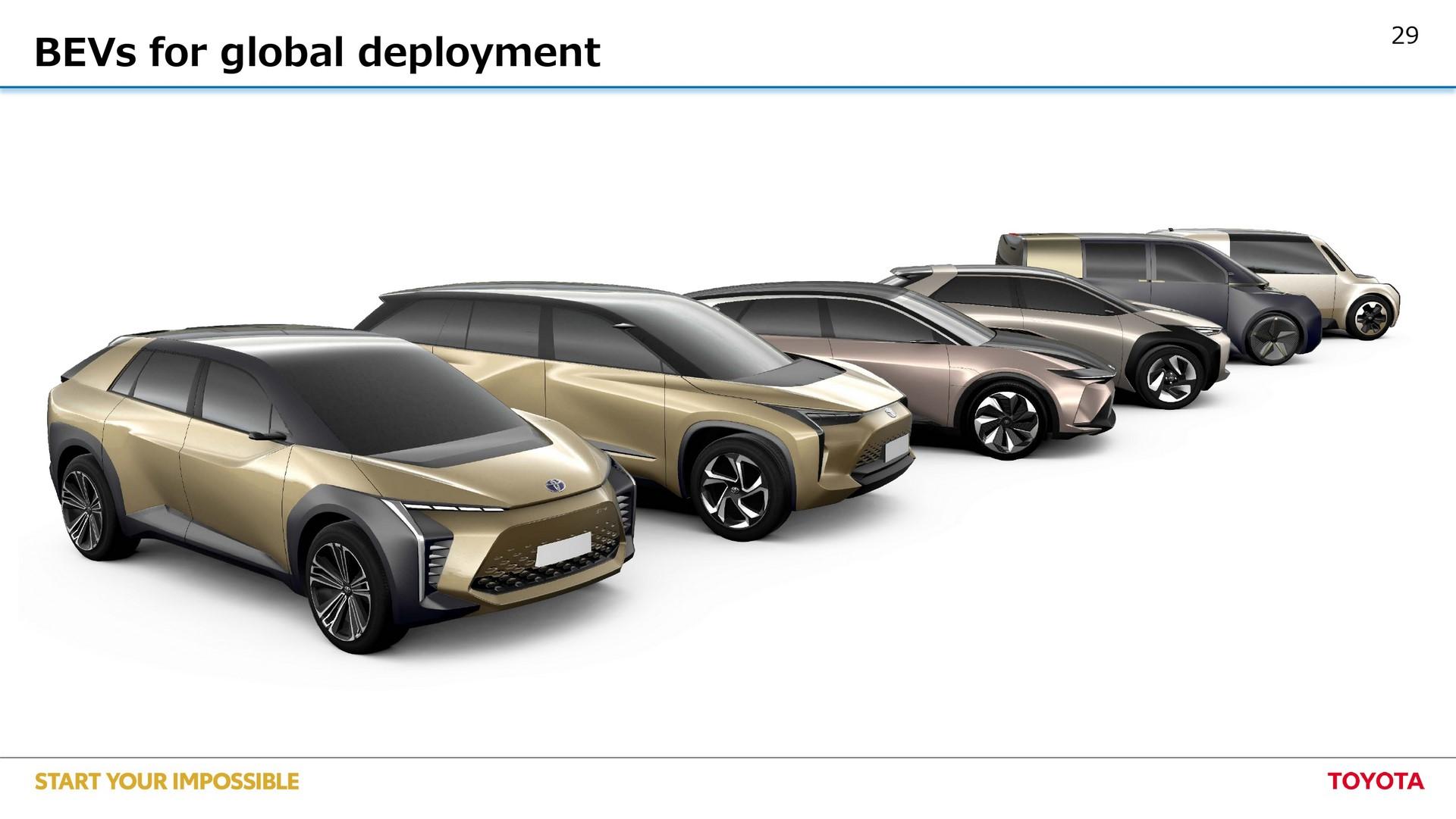 Toyota-EV-plan-29