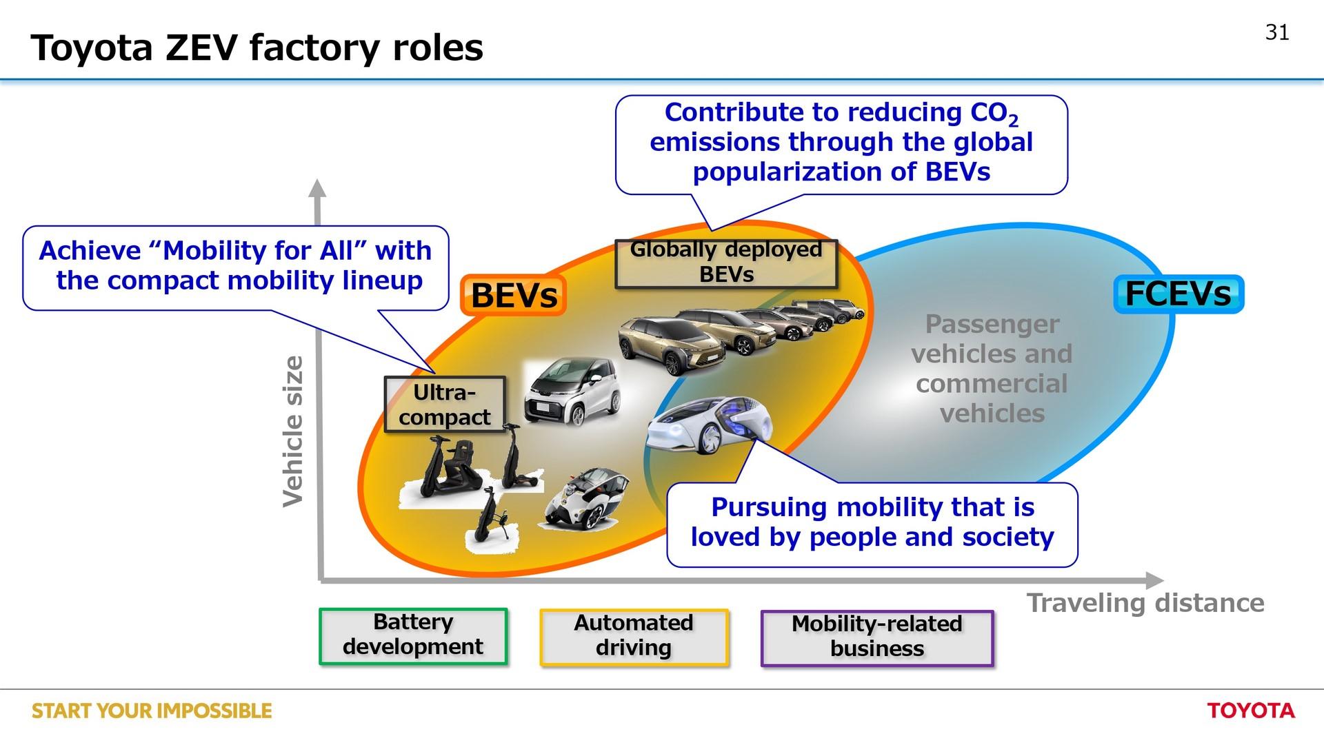 Toyota-EV-plan-31
