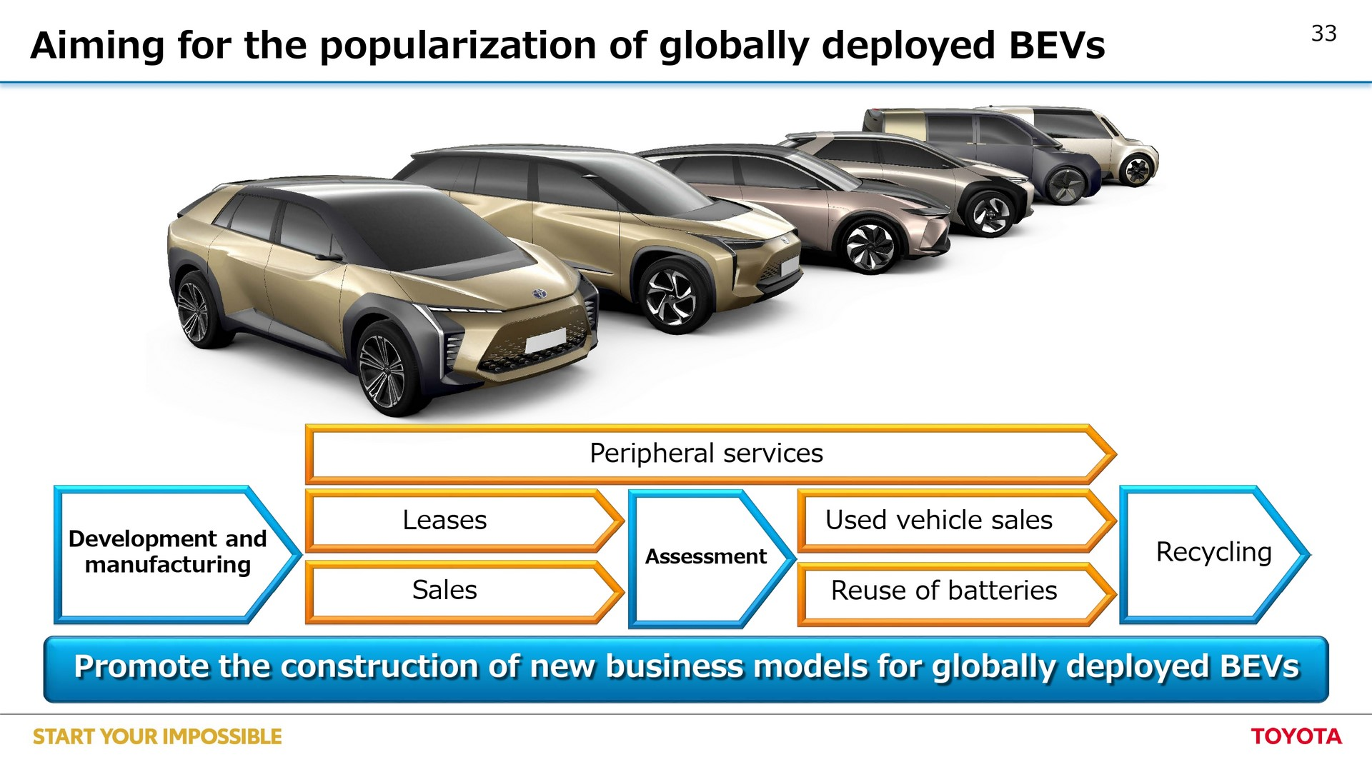 Toyota-EV-plan-33