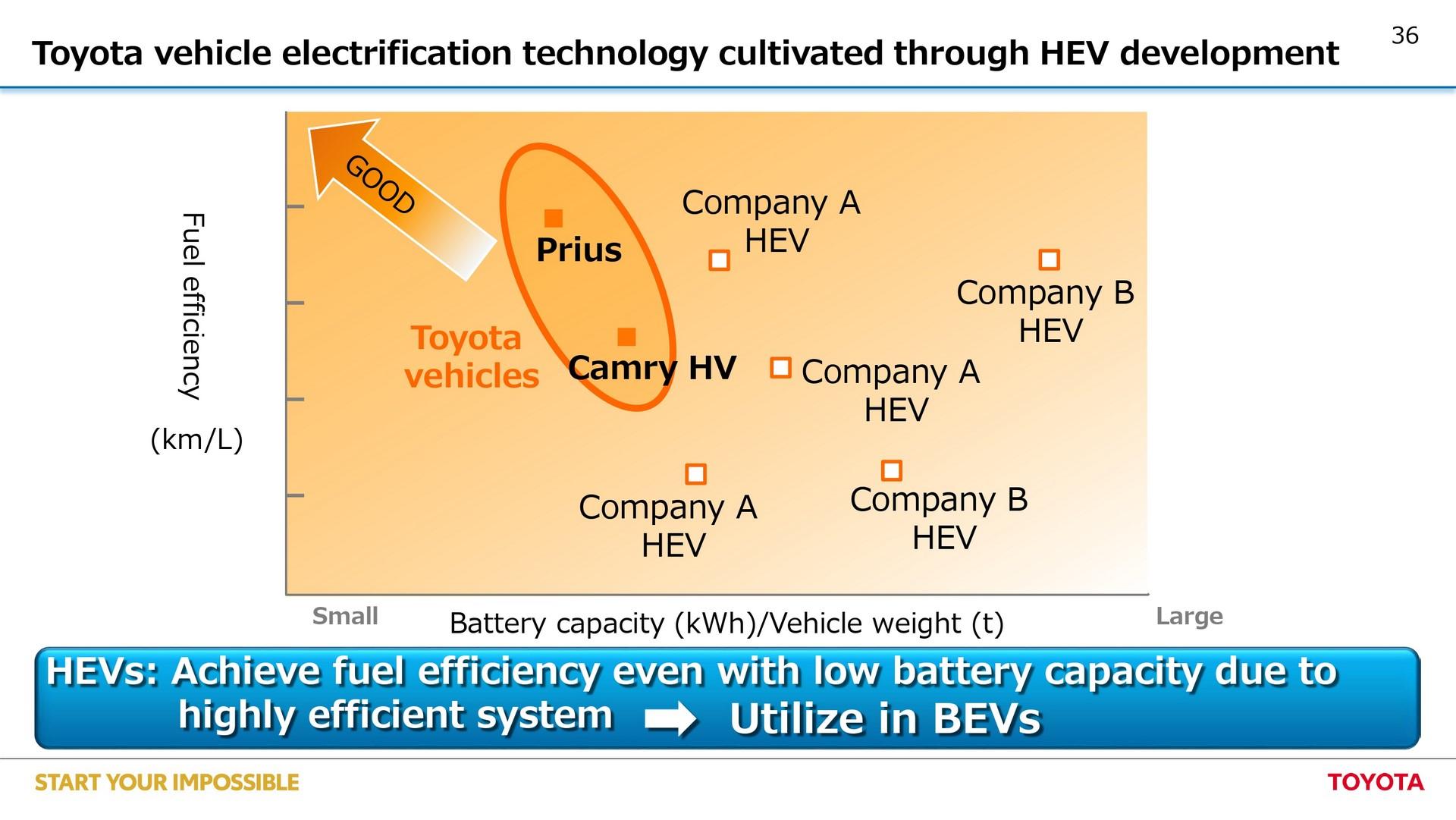 Toyota-EV-plan-36