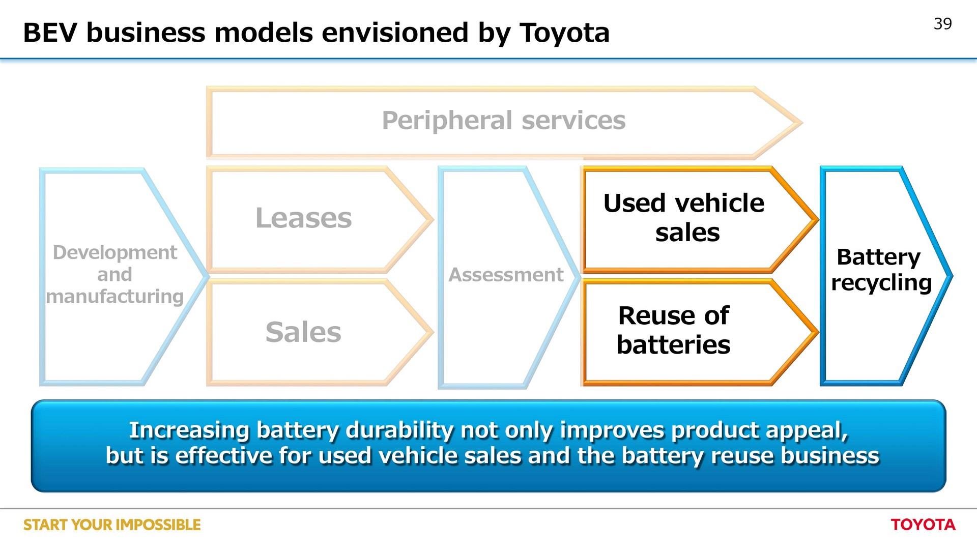 Toyota-EV-plan-39