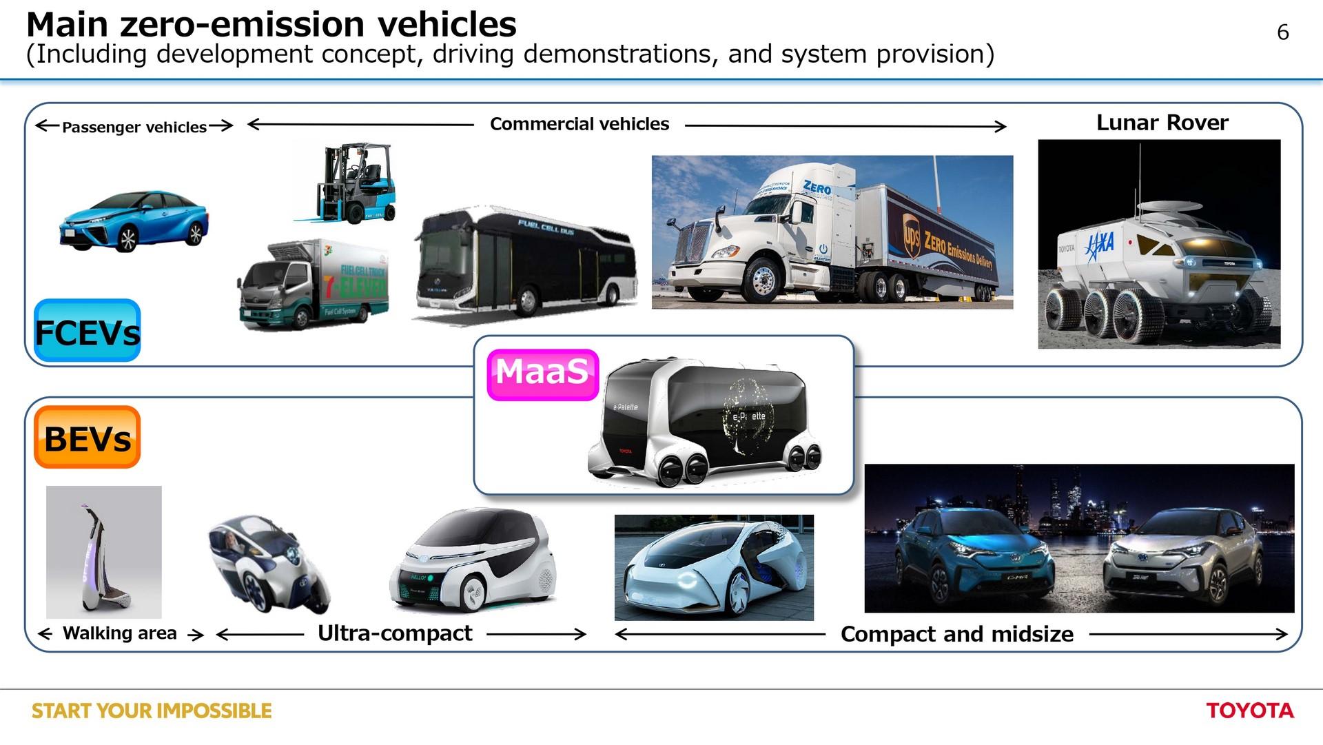 Toyota-EV-plan-6