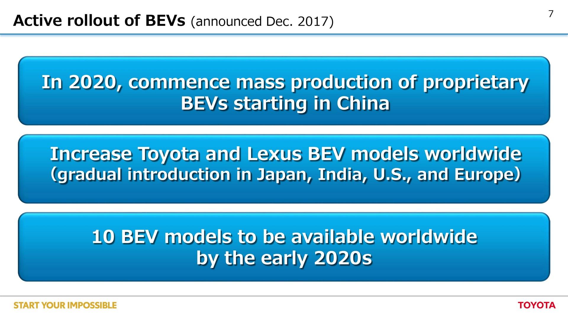 Toyota-EV-plan-7