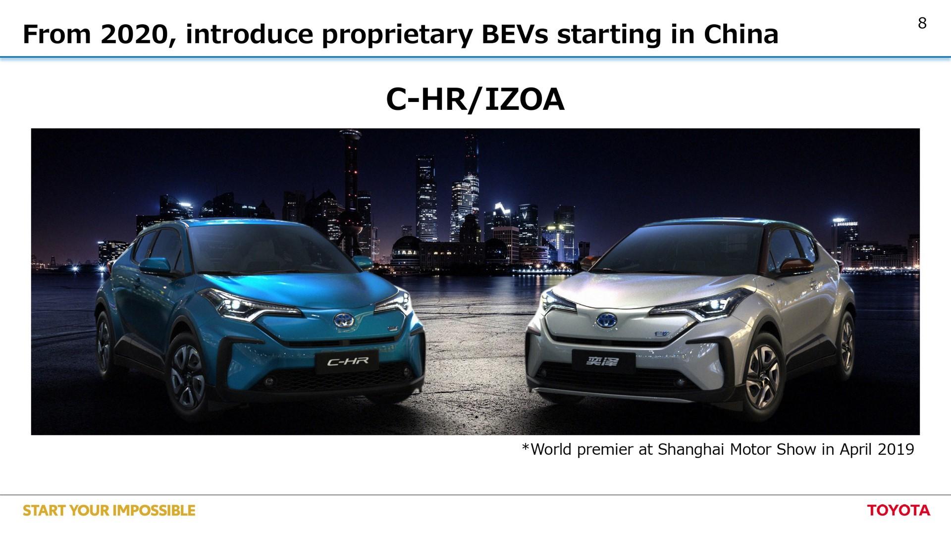 Toyota-EV-plan-8