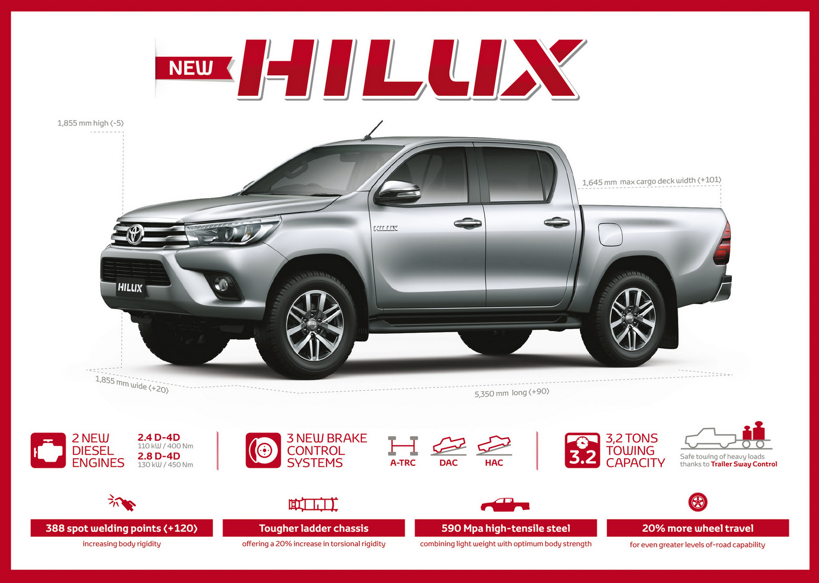 Технические характеристики Toyota Hilux Surf ...
